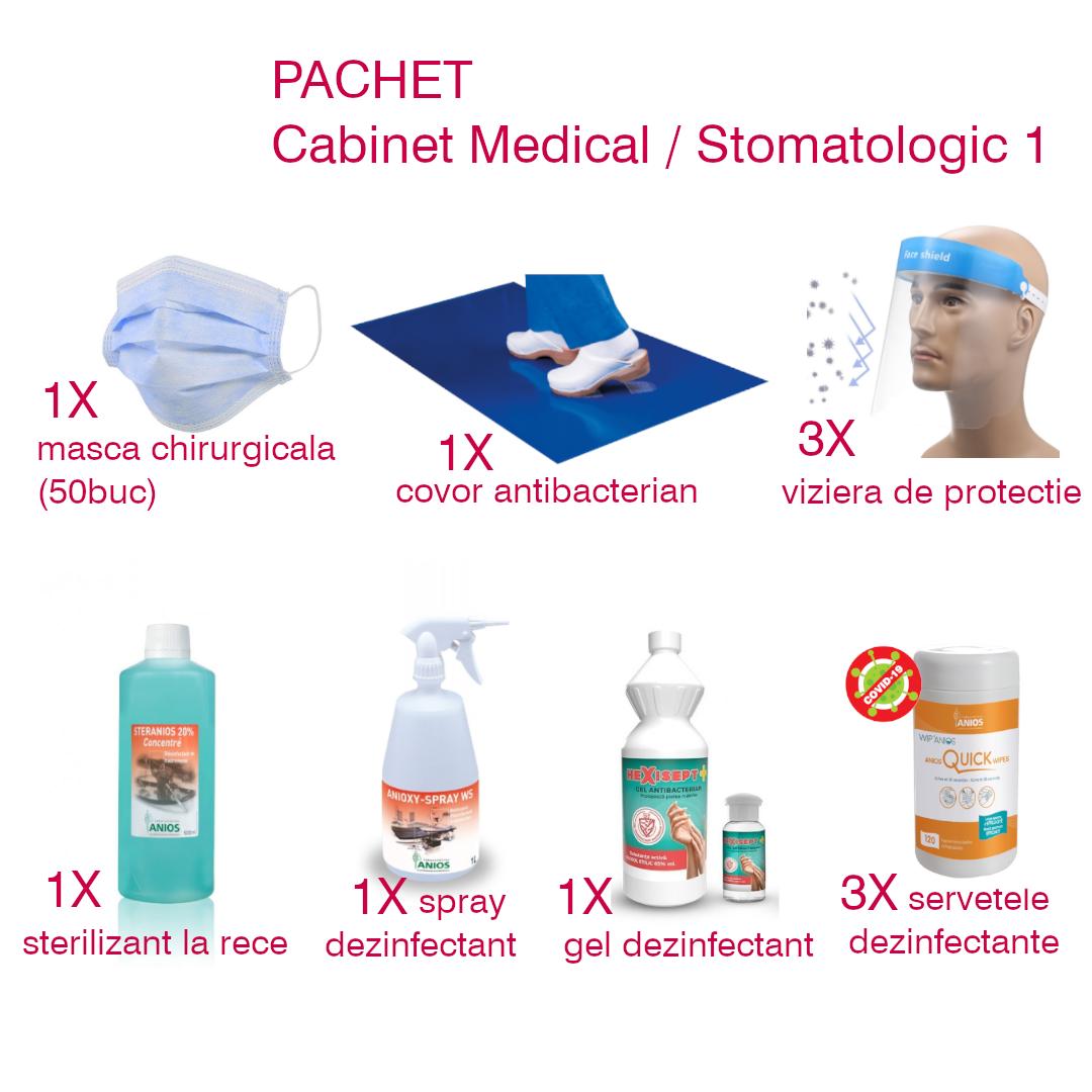 pachet-cabinet-stomatologic-igienizare-01 MedPrice - Produse Medicale / Consumabile Medicale